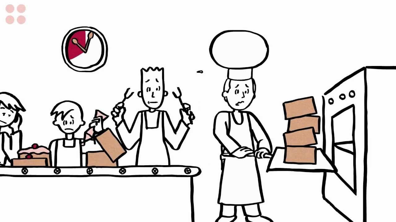 Four Principles Lean Management – Get Lean in 90 Seconds
