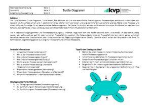 Methodenblatt Turtle-Diagramm 3