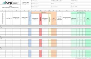 FMEA Formblatt VDA DIN A4 3