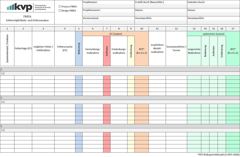 FMEA Tätigkeitsschritte 1