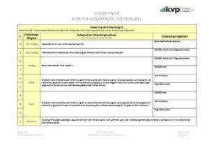 DESIGN FMEA Bewertung der Entdeckung 07_19 4