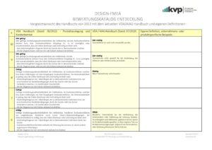 DESIGN FMEA Bewertung der Entdeckung mit Vergleichsansicht 07_19 3