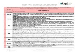 DESIGN FMEA Kriterien des Auftretens 07_19 3