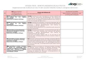 DESIGN FMEA Kriterien des Auftretens mit Vergleichsansicht 07_19 4