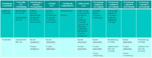 FMEA Formblatt Schwarmintelligenz 2