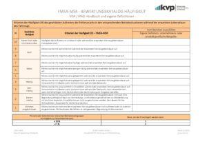 FMEA-MSR Bewertung der Häufigkeit mit Eigendefinition 07_19 3