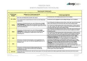 PROZES FMEA Bewertung der Entdeckung 07_19 3