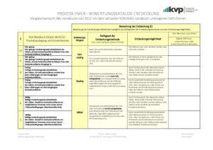 PROZES FMEA Bewertung der Entdeckung mit Vergleichsansicht 07_19 4