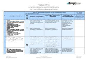 PROZESS FMEA Bewertung der Bedeutung mit Vergleichsansicht 07_19 3