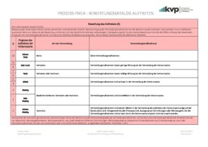 PROZESS FMEA Bewertung des Auftretens 07_19 2