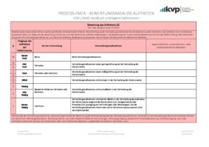 PROZESS FMEA Bewertung des Auftretens mit Eigendefinition 07_19 4