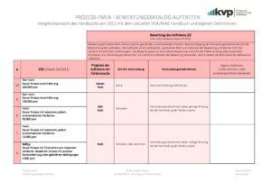 PROZESS FMEA Bewertung des Auftretens mit Vergleichsansicht 07_19 2