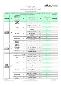 FMEA-MSR Aufgabenpriorität (AP) Logik 07_19 3