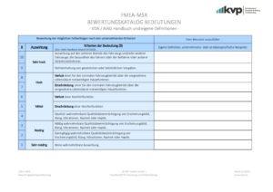 FMEA-MSR Kriterien der Bedeutung mit Eigendefinition 07_19 3