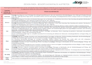 DESIGN-FMEA-Kriterien-des-Auftretens