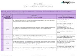 FMEA-MSR-Bewertung-des-Monitoring