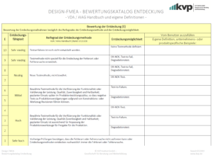 DESIGN-FMEA-Bewertung-der-Entdeckung-mit-Eigendefinition-07_19