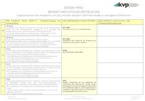 DESIGN-FMEA-Bewertung-der-Entdeckung-mit-Vergleichsansicht