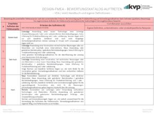 DESIGN-FMEA-Kriterien-des-Auftretens-mit-Eigendefinition-07_19