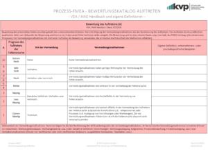 PROZESS-FMEA-Bewertung-des-Auftretens-mit-Eigendefinition-07_19
