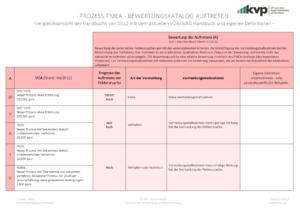 PROZESS-FMEA-Bewertung-des-Auftretens-mit-Vergleichsansicht