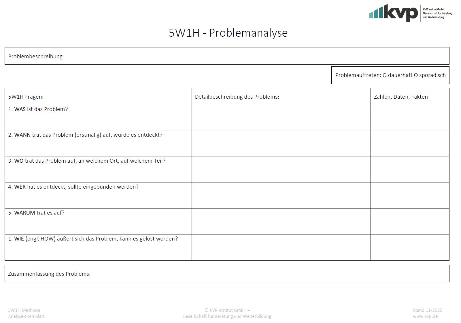 5W1H Problemanalyse